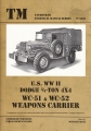 U.S. WW II Dodge 3/4-Ton 4X4 / WC-51 & WC-52 Weapons Carrier