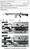 Verschlußsysteme von Feuerwaffen