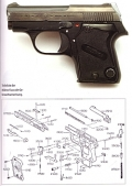 Baskische Pistolen und Revolver