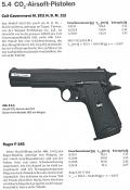 Die Luftpistole