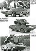 Fla-Lenkflugkörpersysteme der NVA, Teil 1: Fliegerfäuste ...