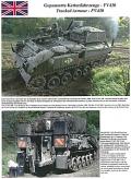 British Forces Germany: Die British Army in Deutschland - Vom Ende der BAOR bis Heute