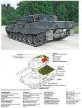 Leopard 2A4 - Teil 2: Technik und Fahrschulpanzer Leopard 2