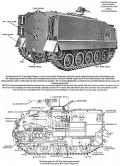 M75 - M59 Boxes on Tracks - Frühe amerikanische Mannschaftstransportwagen im Kalten Krieg