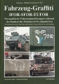 Fahrzeug-Graffiti IFOR-SFOR-EUFOR